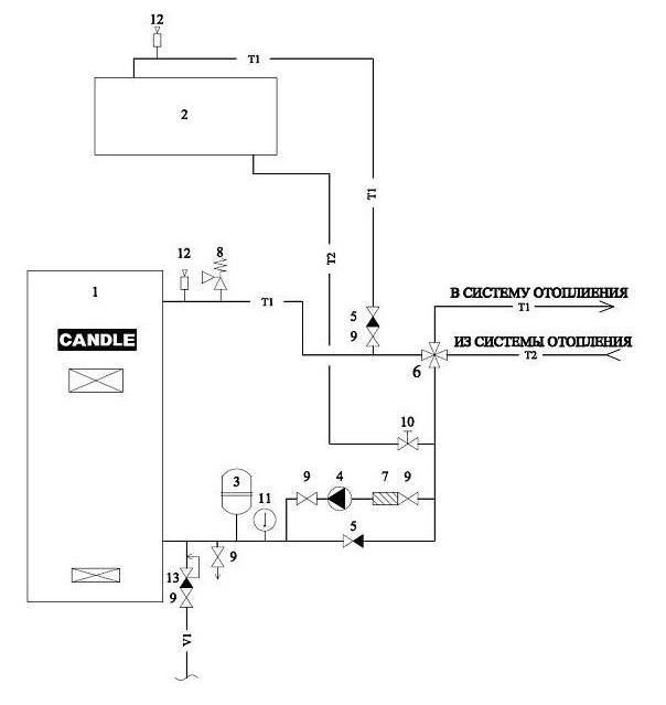 Монтажная схема обвязки